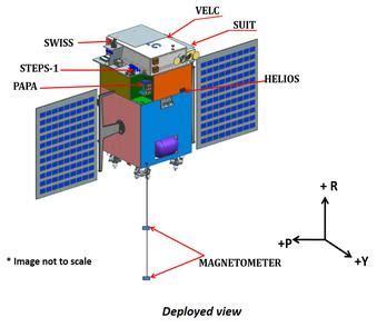 History of Solar Power - IER - instituteforenergyresearchorg